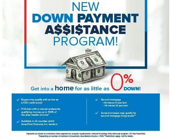 Kentucky FHA Down payment Assistance Changes for 2019