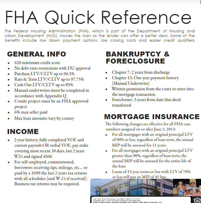 FHA Guidelines in Kentucky for 2019