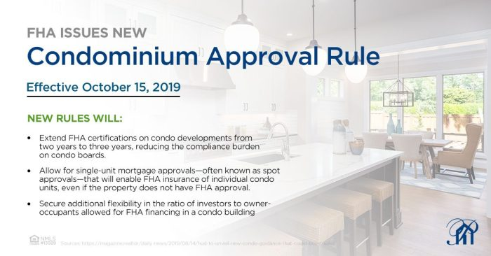 FHA to make financing easier for condo owners in Kentucky August 19, 2019condos, conventional loans vs FHA loans, FHA Approved Condo Kentuckyfha condo, FHA Condo Approval Kentucky FHA Condo Approval Kentucky