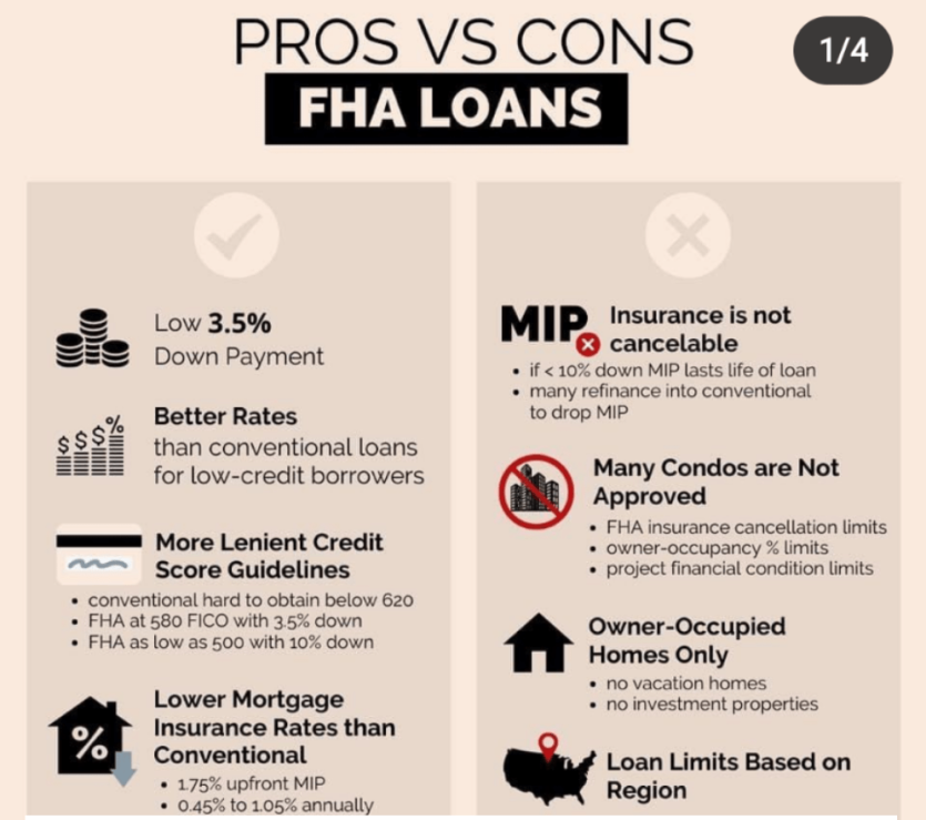 Kentucky FHA Mortgage Requirements To Qualify For A FHA Mortgage Loan